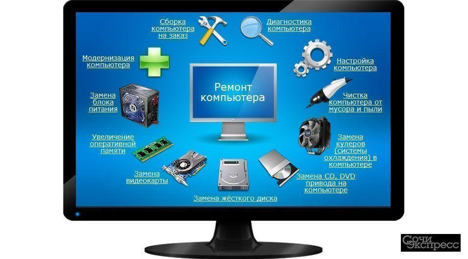 Ремонт .Настройка. Интернет.Компьютеры.Ноутбуки.Интернет.WI-FI