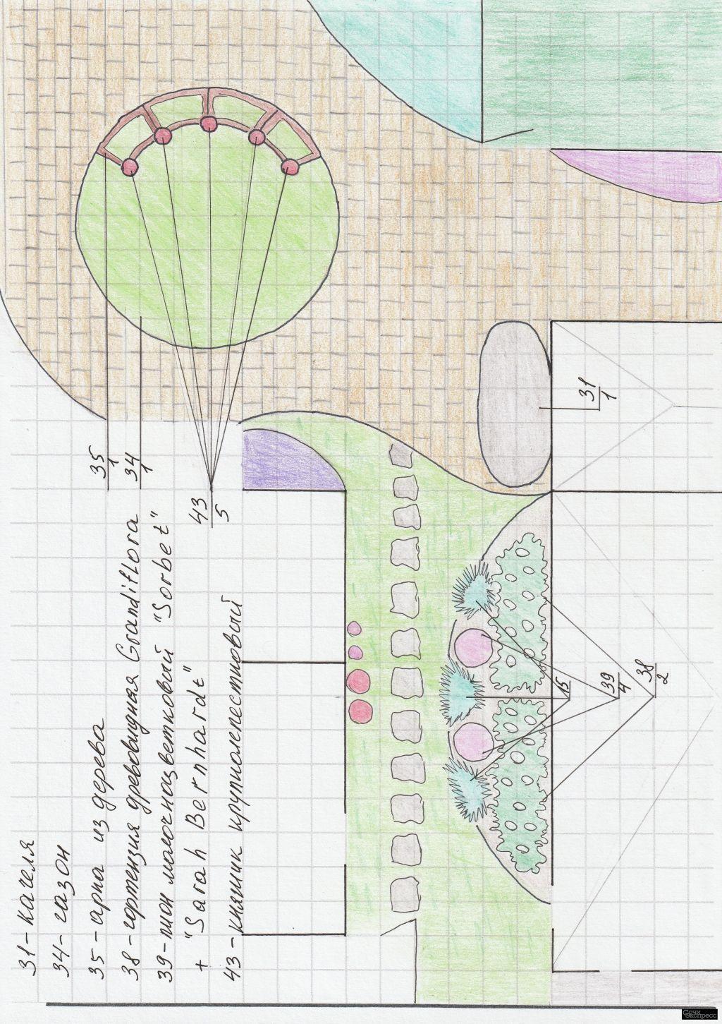 ландшафтный дизайн от проекта до реализации